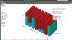 3D Real-time View of Server Farm Disk Space 2 of 2