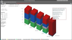 3D Real-time View of Server Farm Procedure Cache 2 of 2